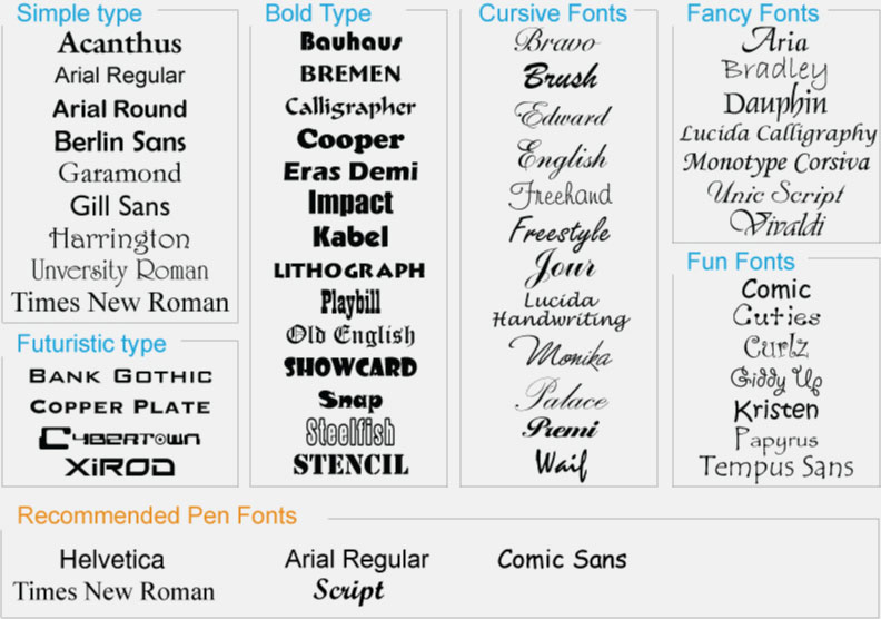 Fonts for Promotional Products |DiscountMugs