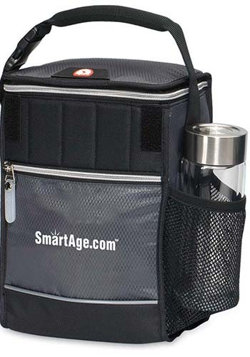 Personalized Lunch Bags Amp Custom Coolers Wholesale